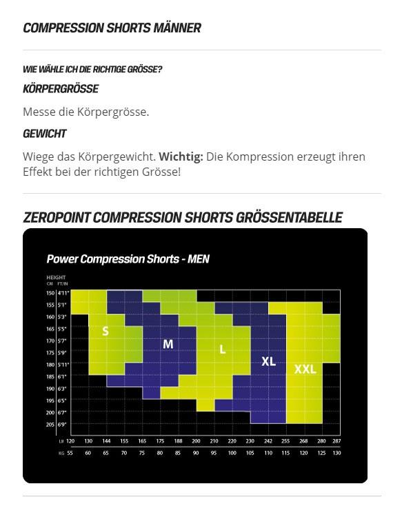Zero Point Compression Shorts Men black